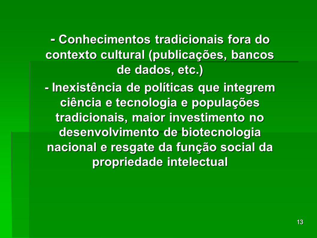 - Conhecimentos tradicionais fora do contexto cultural (publicações, bancos de dados, etc.)