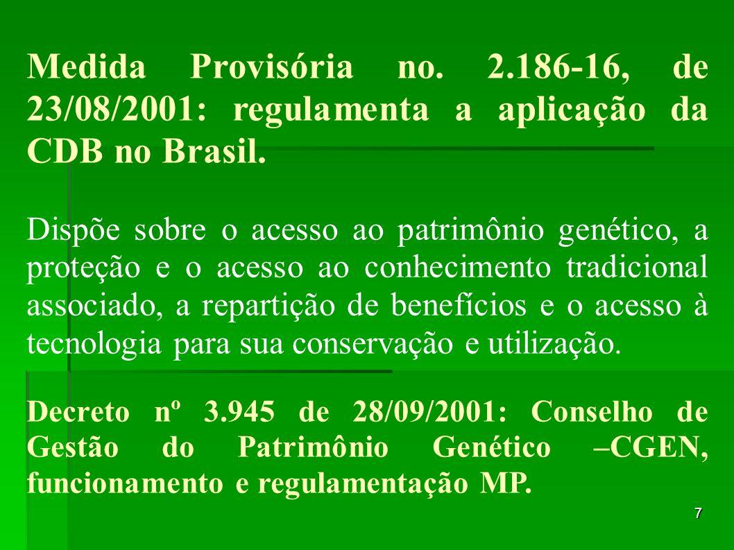 Medida Provisória no. 2.186-16, de 23/08/2001: regulamenta a aplicação da CDB no Brasil.