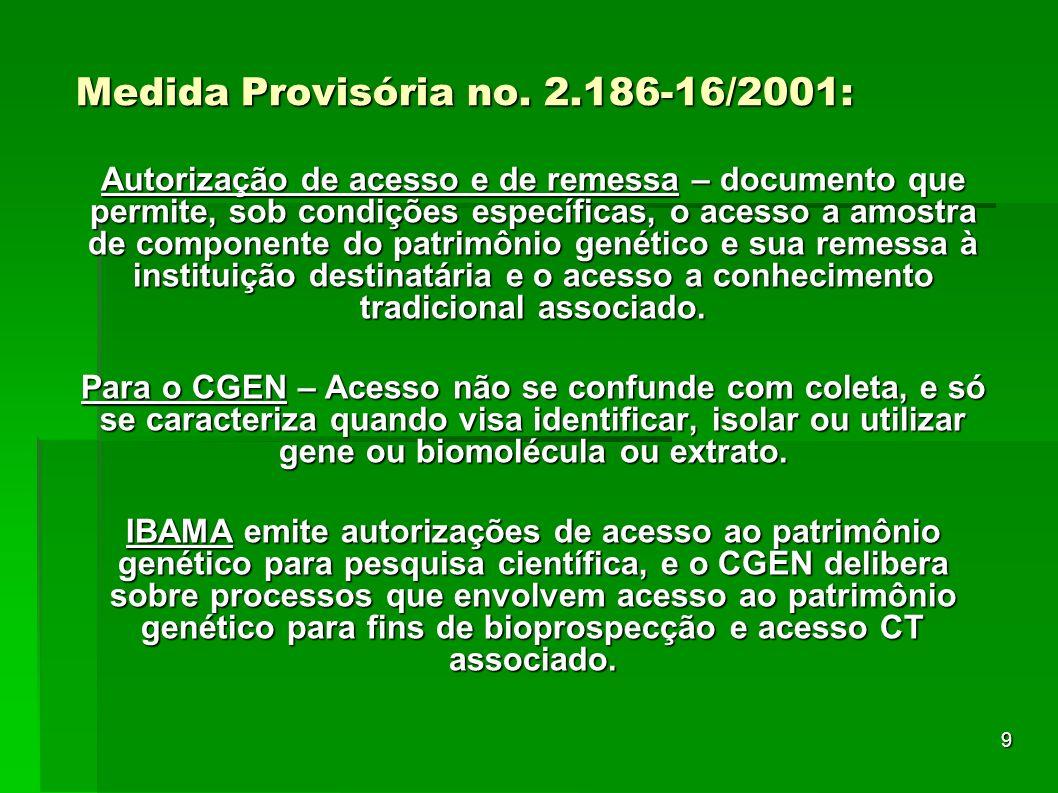 Medida Provisória no. 2.186-16/2001: