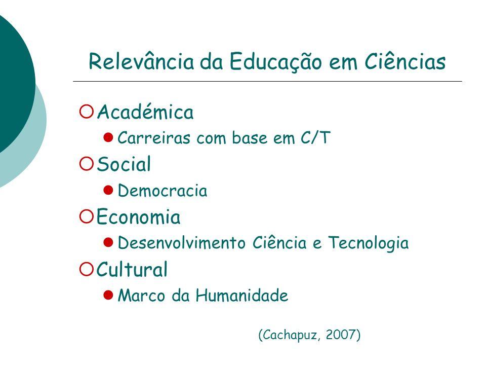 Relevância da Educação em Ciências