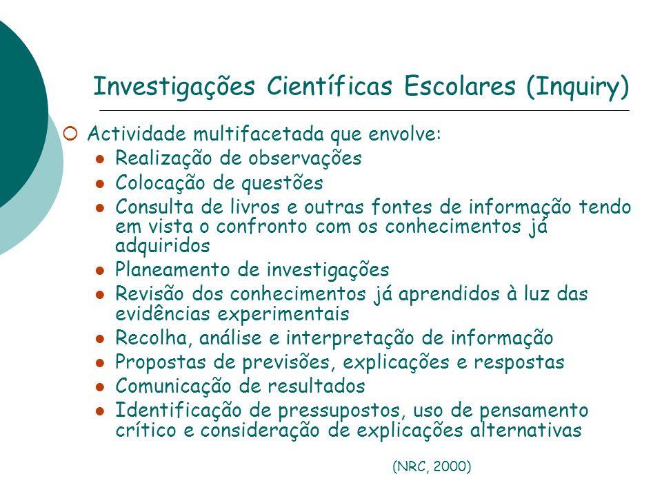 Investigações Científicas Escolares (Inquiry)