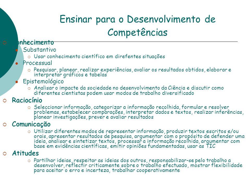 Ensinar para o Desenvolvimento de Competências