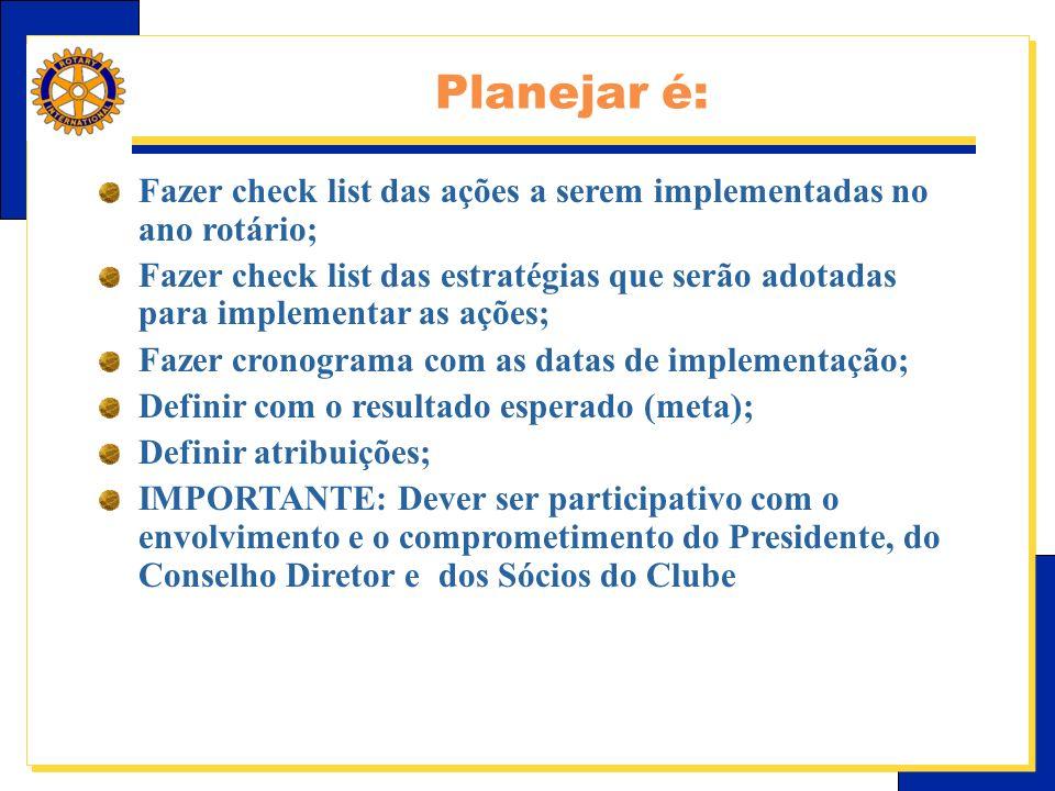 Planejar é: Fazer check list das ações a serem implementadas no ano rotário;