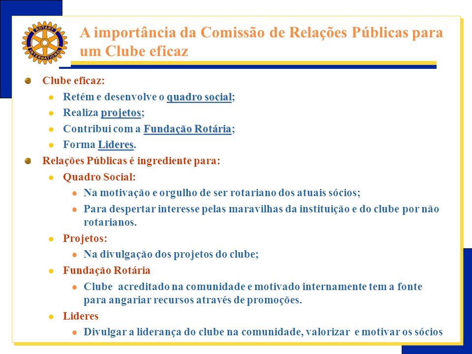 A importância da Comissão de Relações Públicas para um Clube eficaz