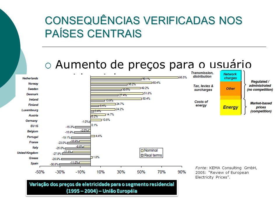 CONSEQUÊNCIAS VERIFICADAS NOS PAÍSES CENTRAIS