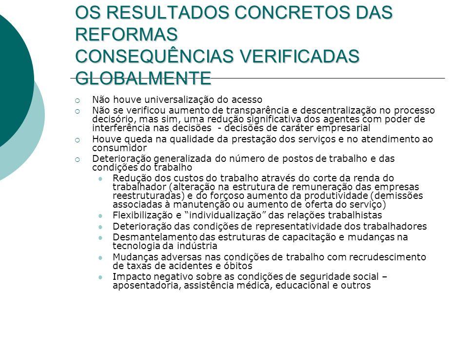 OS RESULTADOS CONCRETOS DAS REFORMAS CONSEQUÊNCIAS VERIFICADAS GLOBALMENTE