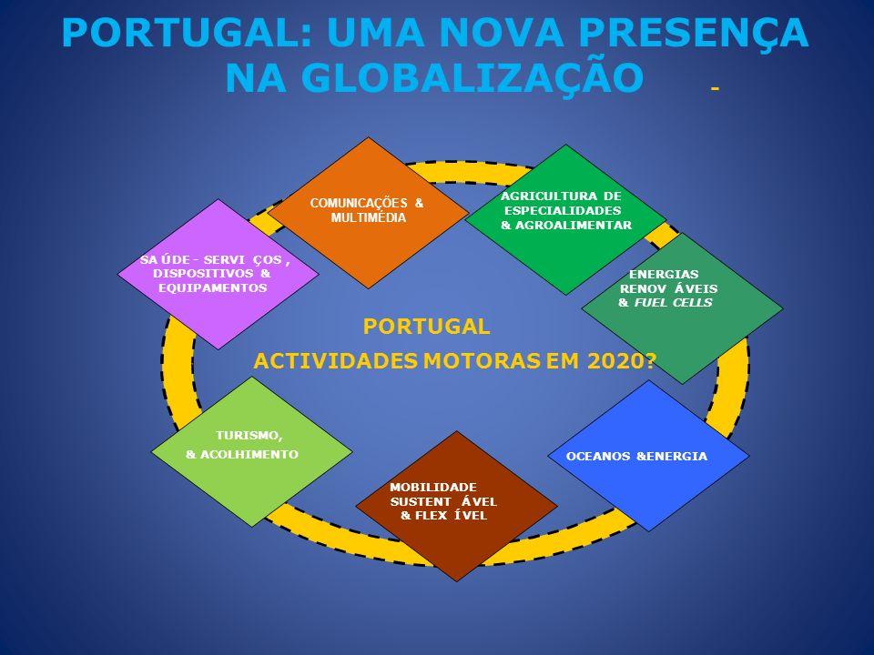 PORTUGAL: UMA NOVA PRESENÇA NA GLOBALIZAÇÃO
