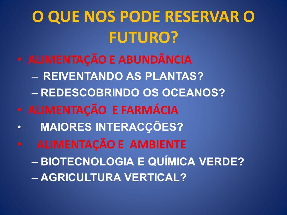 O QUE NOS PODE RESERVAR O FUTURO