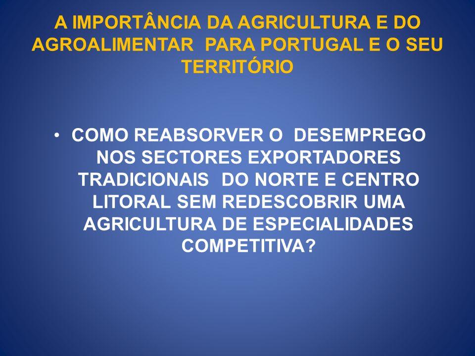 A IMPORTÂNCIA DA AGRICULTURA E DO AGROALIMENTAR PARA PORTUGAL E O SEU TERRITÓRIO
