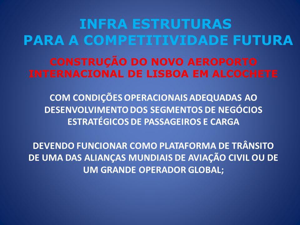 INFRA ESTRUTURAS PARA A COMPETITIVIDADE FUTURA
