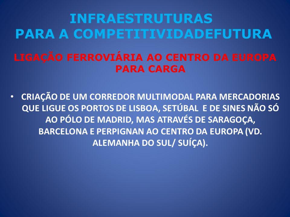 INFRAESTRUTURAS PARA A COMPETITIVIDADEFUTURA
