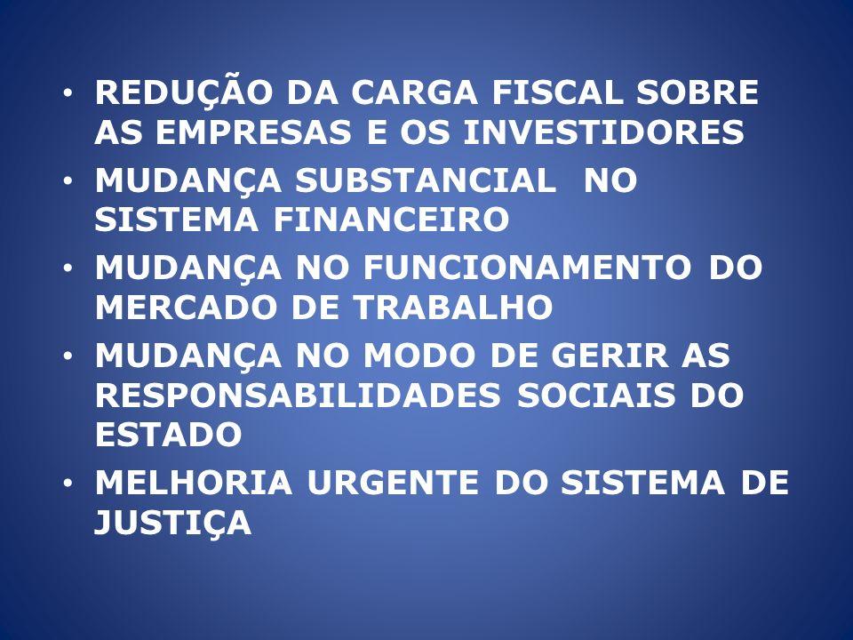 REDUÇÃO DA CARGA FISCAL SOBRE AS EMPRESAS E OS INVESTIDORES