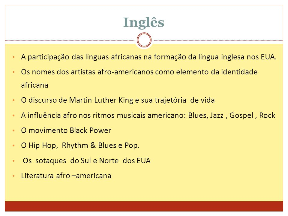 Inglês A participação das línguas africanas na formação da língua inglesa nos EUA.