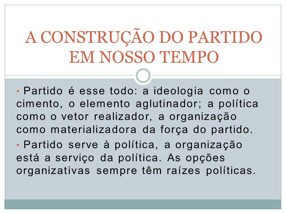A CONSTRUÇÃO DO PARTIDO EM NOSSO TEMPO