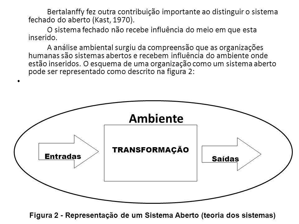 Bertalanffy fez outra contribuição importante ao distinguir o sistema fechado do aberto (Kast, 1970).