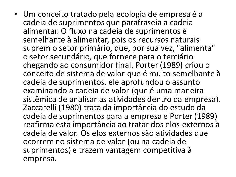 Um conceito tratado pela ecologia de empresa é a cadeia de suprimentos que parafraseia a cadeia alimentar.