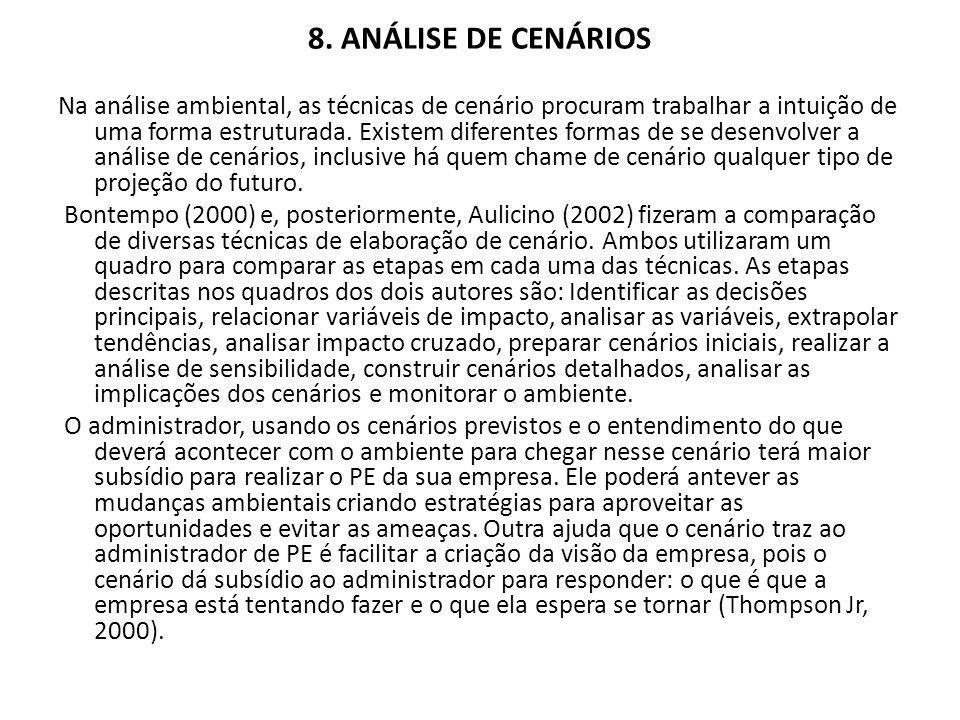 8. ANÁLISE DE CENÁRIOS