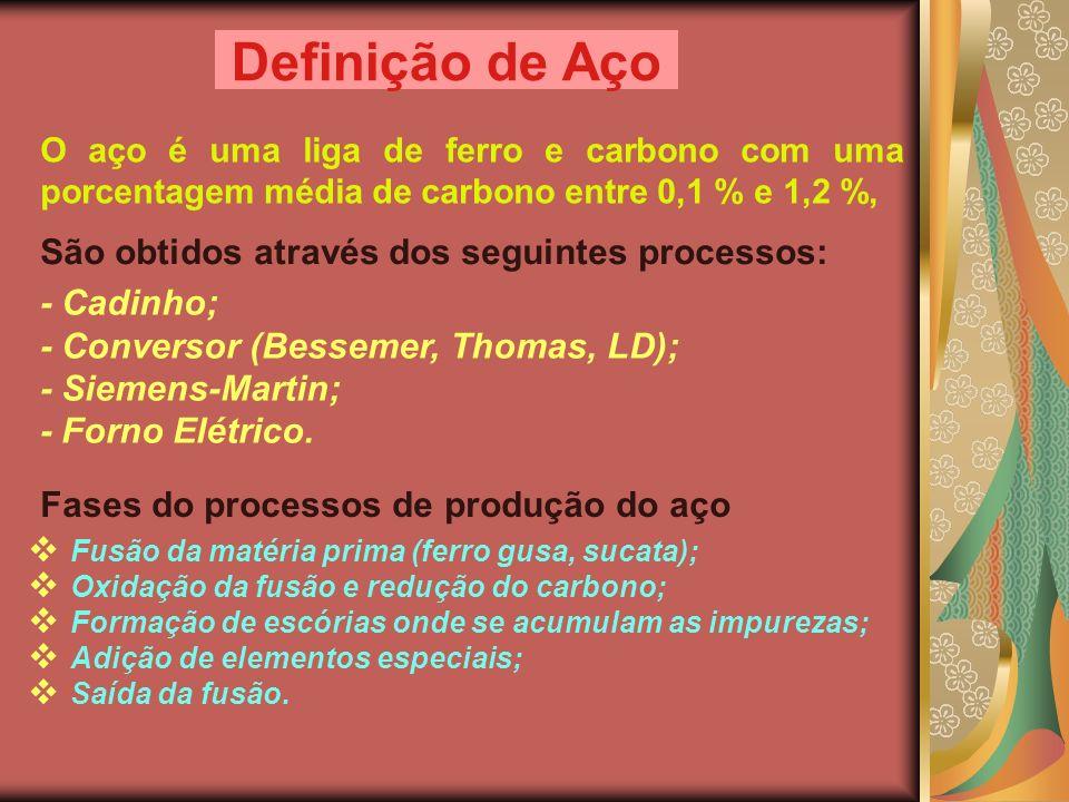 Definição de Aço São obtidos através dos seguintes processos: