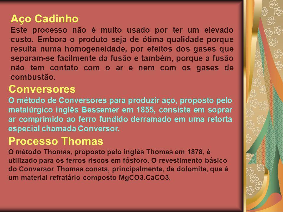 Aço Cadinho Conversores Processo Thomas
