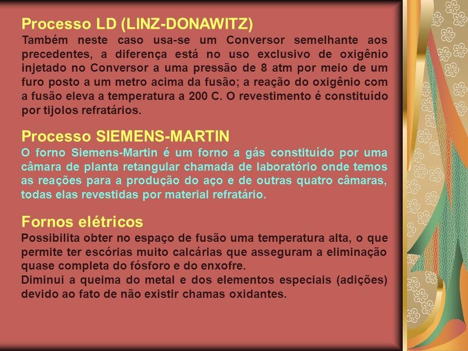 Processo LD (LINZ-DONAWITZ)