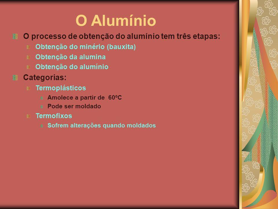 O Alumínio O processo de obtenção do alumínio tem três etapas: