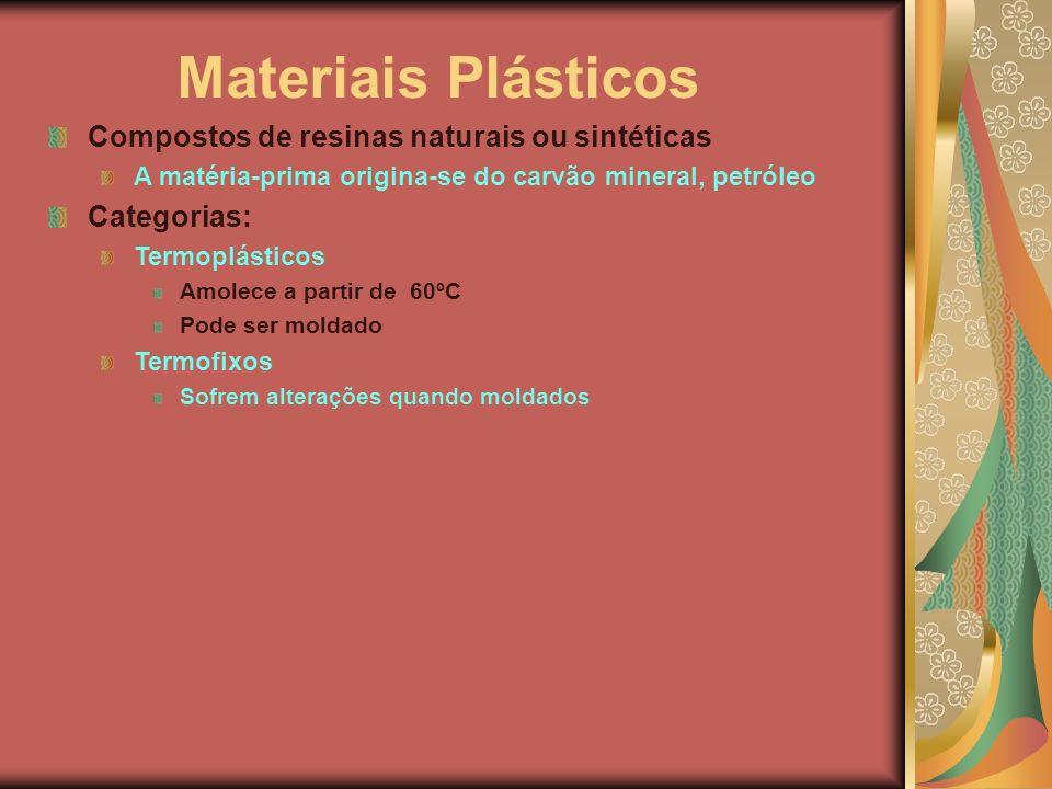 Materiais Plásticos Compostos de resinas naturais ou sintéticas