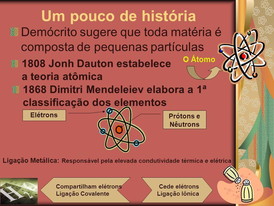 Um pouco de história Demócrito sugere que toda matéria é composta de pequenas partículas. O Átomo.