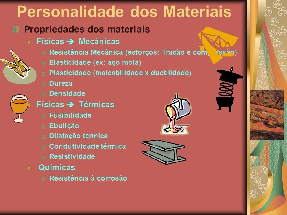 Personalidade dos Materiais