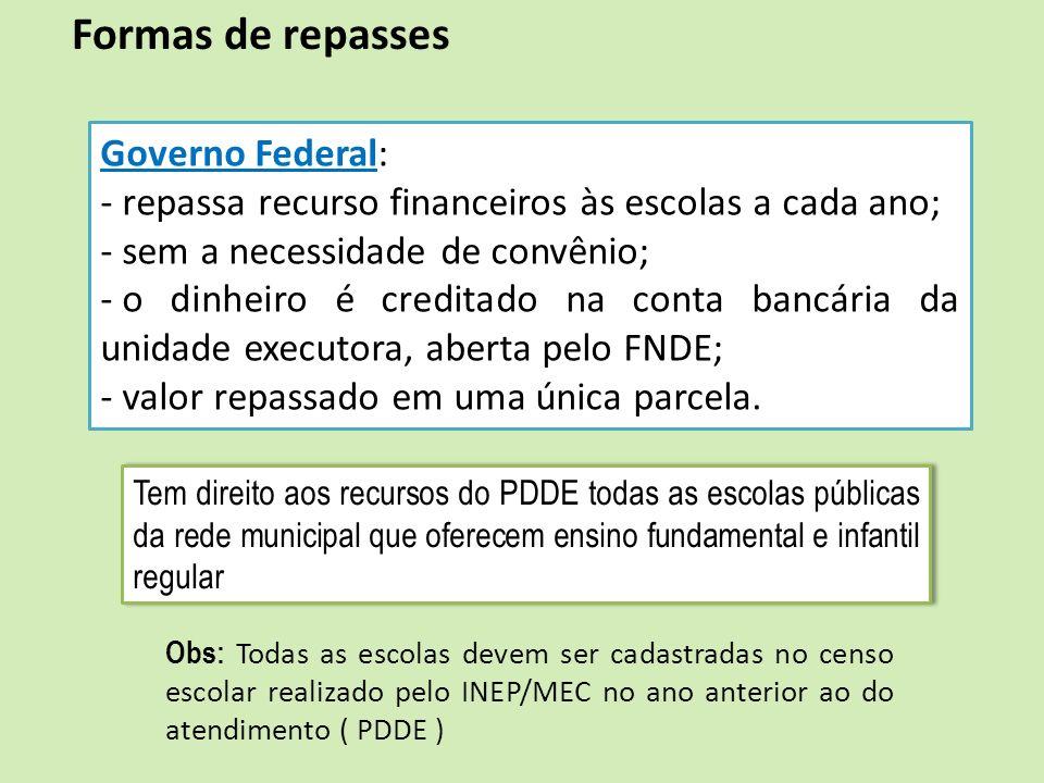 Formas de repasses Governo Federal: