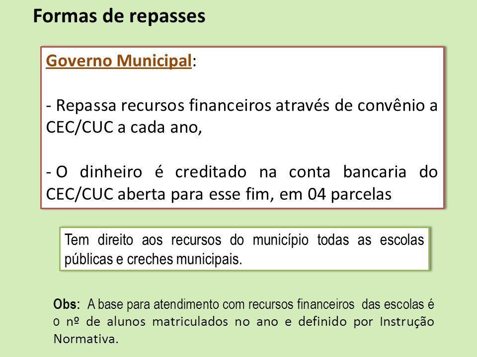 Formas de repasses Governo Municipal: