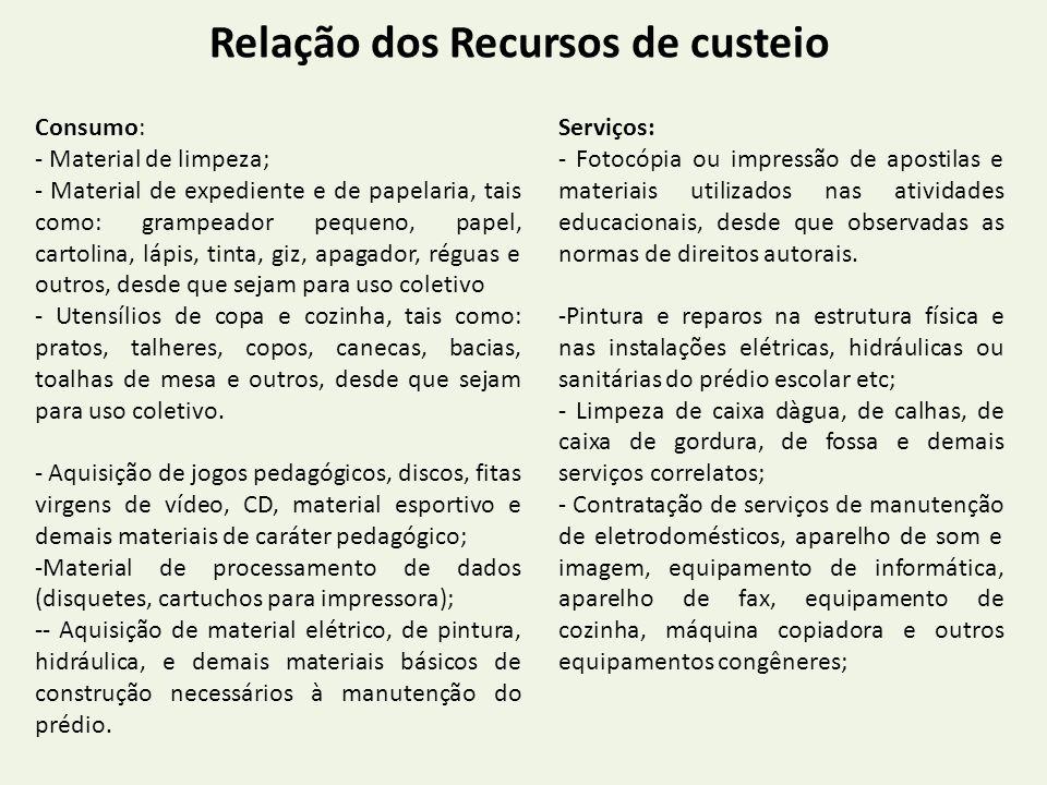 Relação dos Recursos de custeio