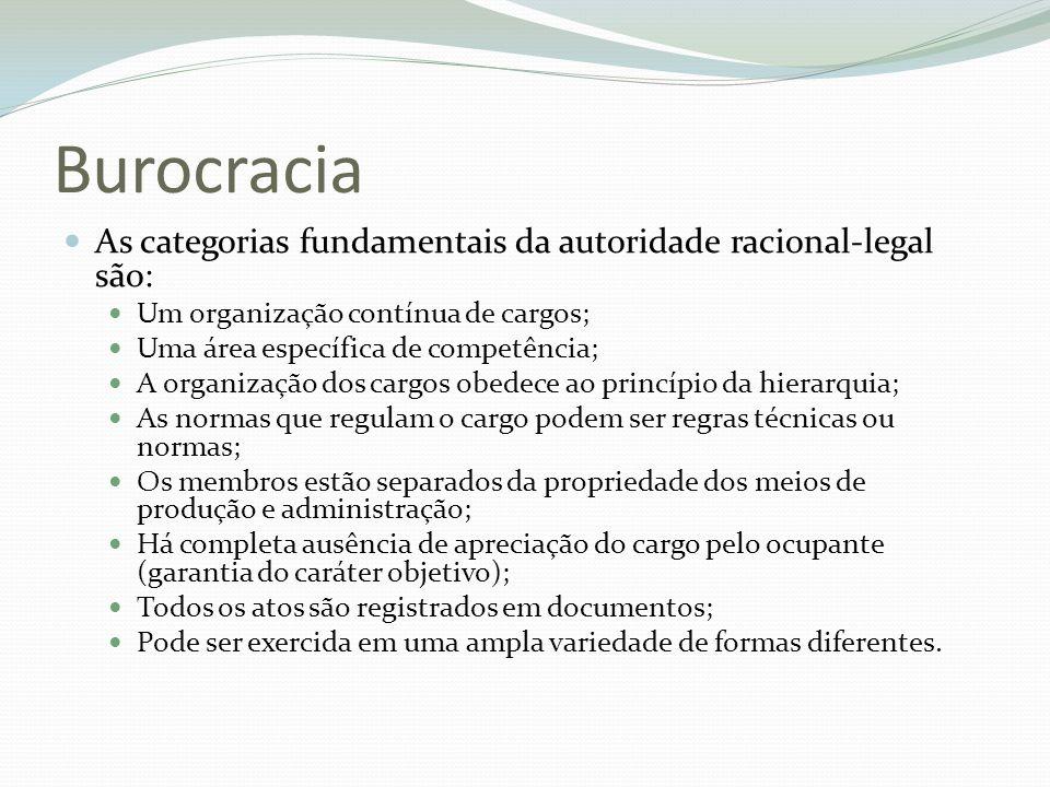 Burocracia As categorias fundamentais da autoridade racional-legal são: Um organização contínua de cargos;