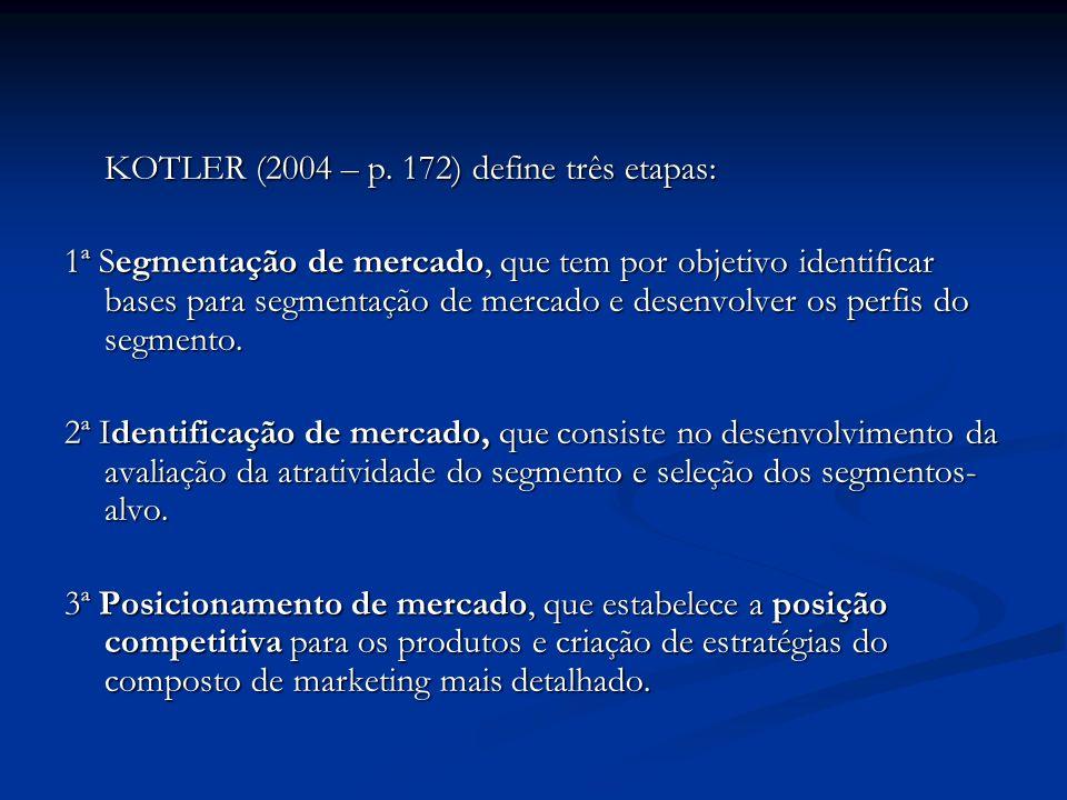 KOTLER (2004 – p. 172) define três etapas: