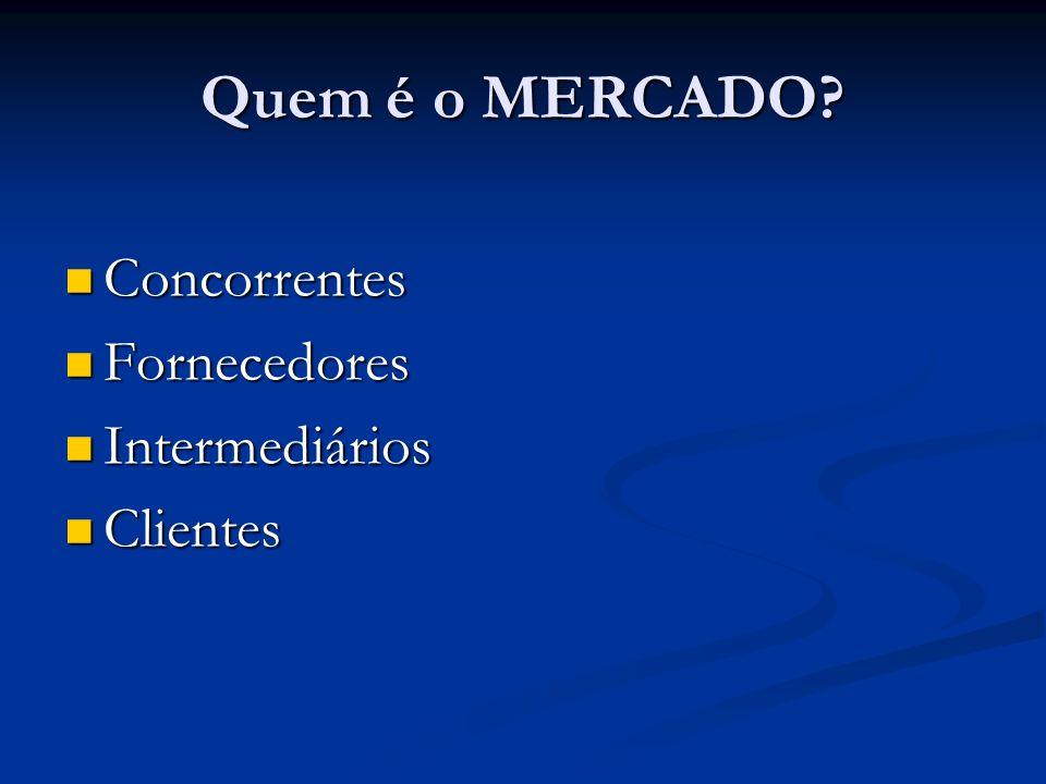 Quem é o MERCADO Concorrentes Fornecedores Intermediários Clientes