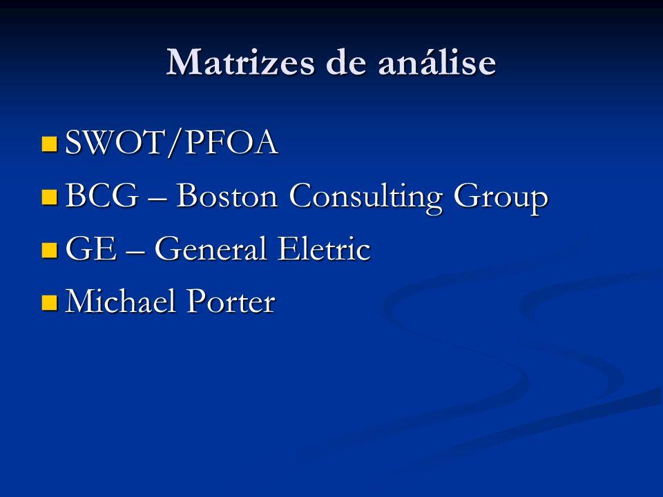 Matrizes de análise SWOT/PFOA BCG – Boston Consulting Group