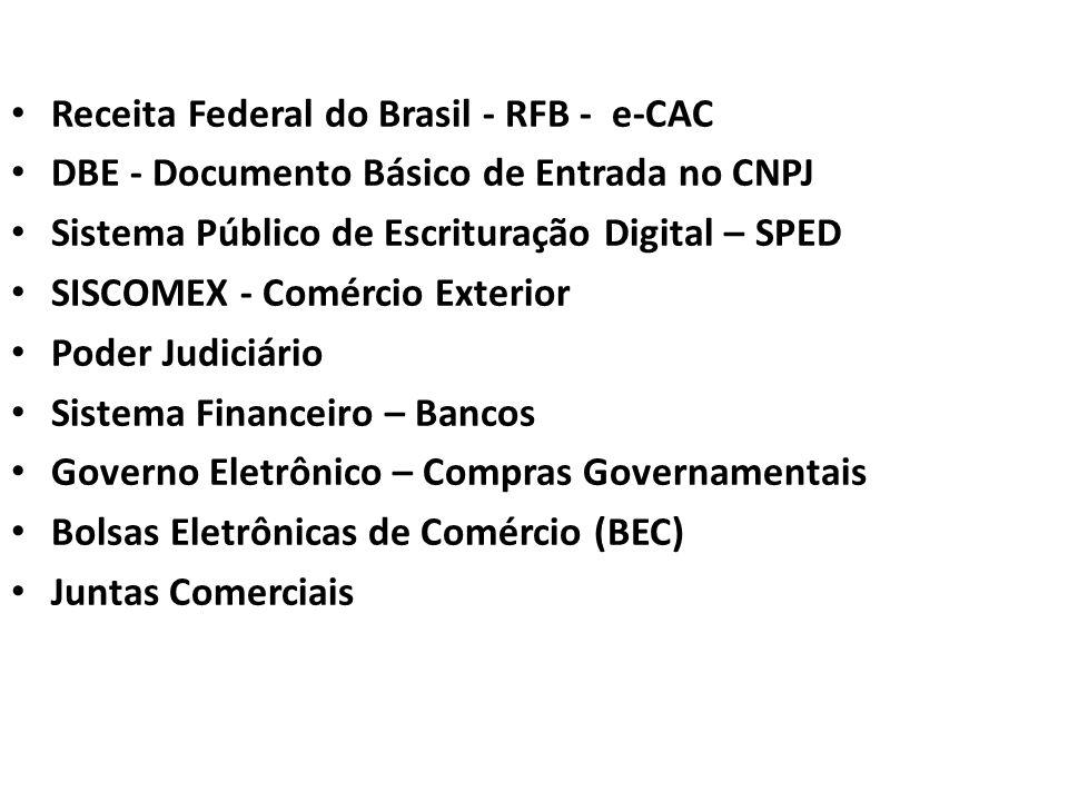 Receita Federal do Brasil - RFB - e-CAC