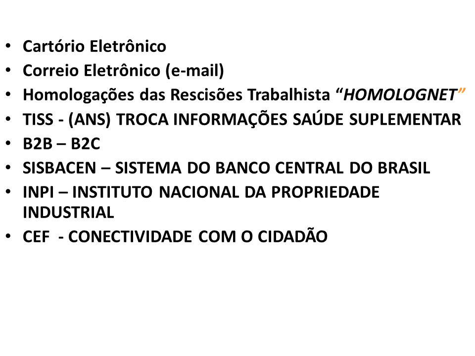 Cartório Eletrônico Correio Eletrônico (e-mail) Homologações das Rescisões Trabalhista HOMOLOGNET