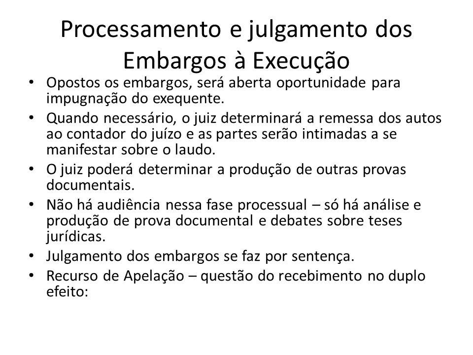 Processamento e julgamento dos Embargos à Execução