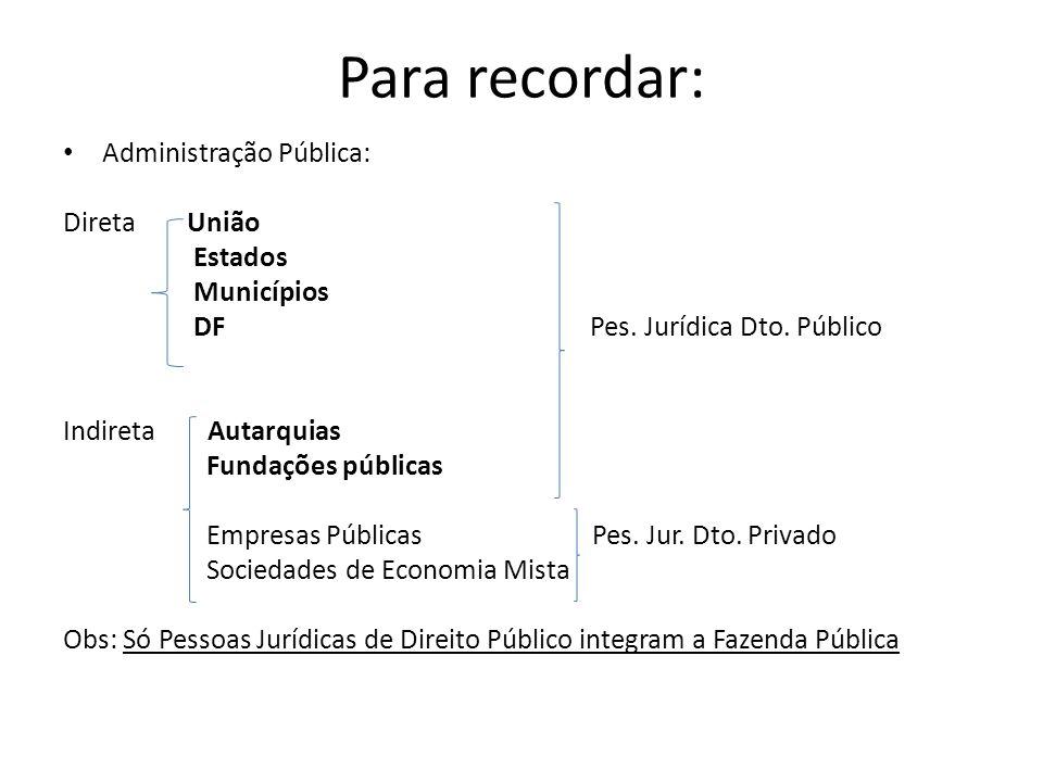 Para recordar: Administração Pública: Direta União Estados Municípios