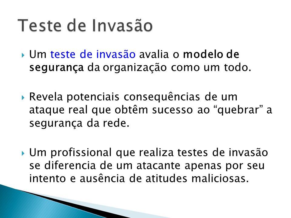 Teste de Invasão Um teste de invasão avalia o modelo de segurança da organização como um todo.