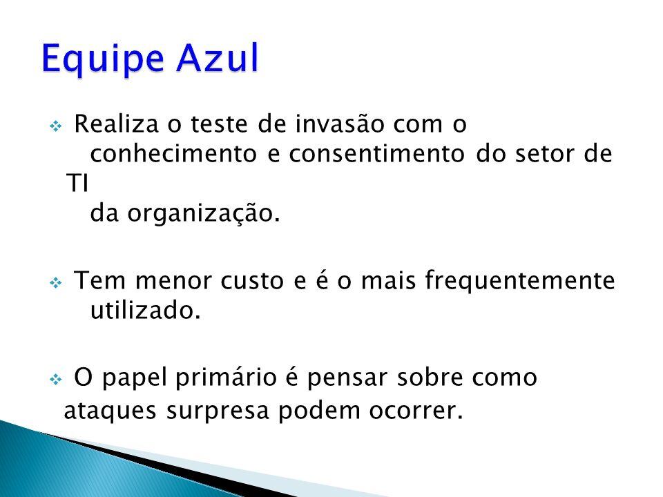 Equipe Azul Realiza o teste de invasão com o conhecimento e consentimento do setor de TI da organização.