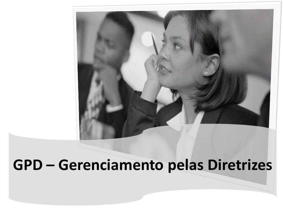 GPD – Gerenciamento pelas Diretrizes