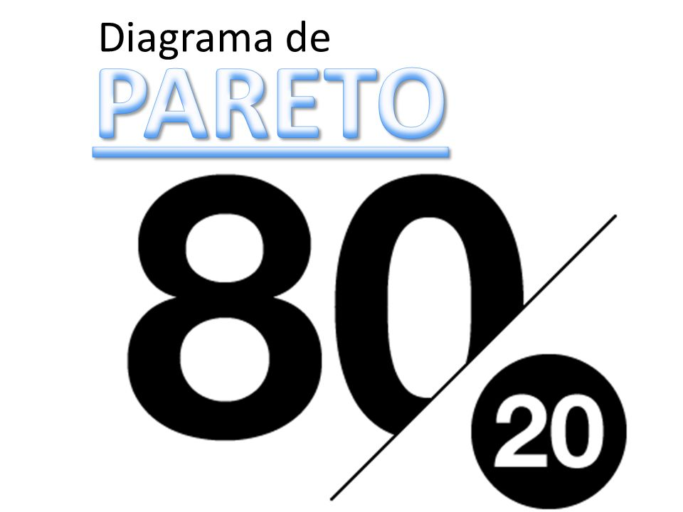 Diagrama de Princípio de Pareto PARETO 26