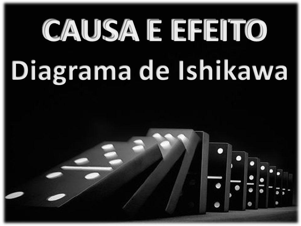 CAUSA E EFEITO CAUSA E EFEITO Diagrama de Ishikawa