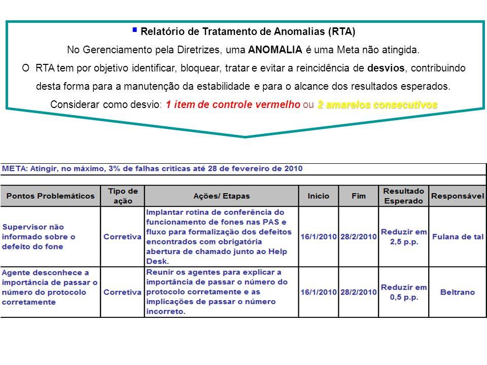 Relatório de Tratamento de Anomalias (RTA)