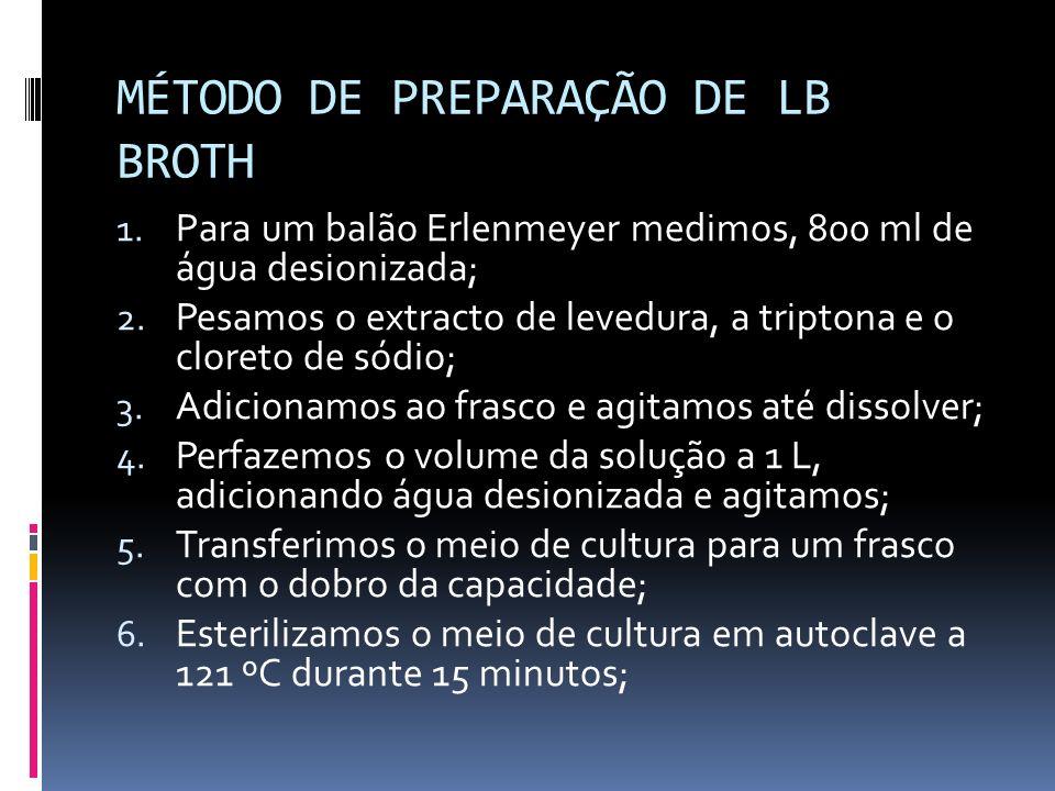 MÉTODO DE PREPARAÇÃO DE LB BROTH