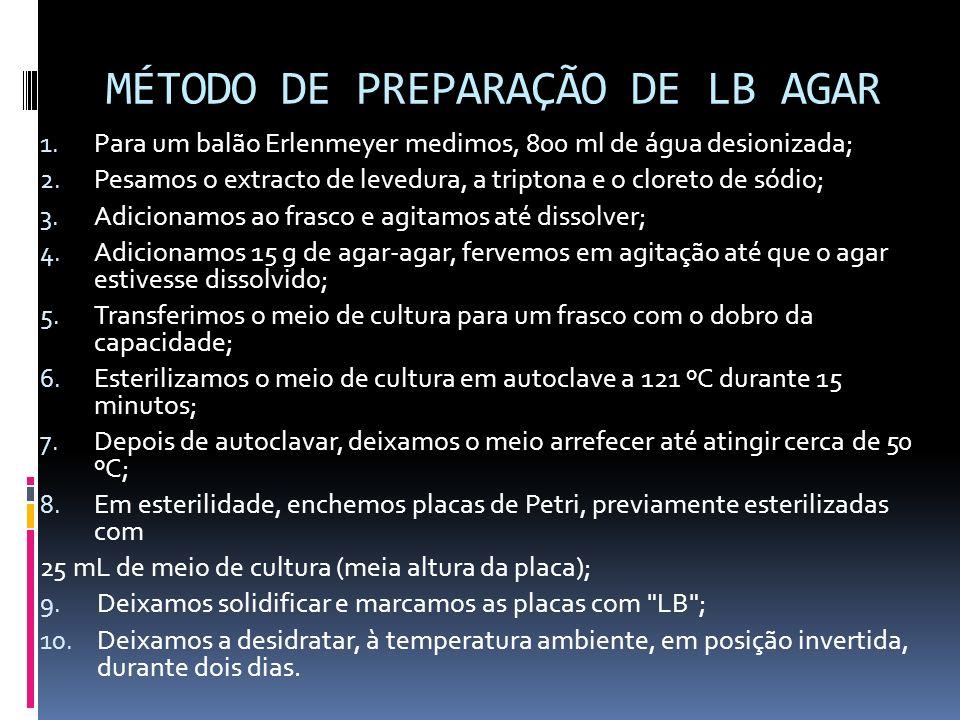 MÉTODO DE PREPARAÇÃO DE LB AGAR