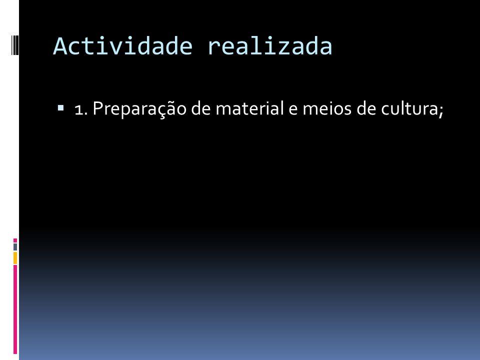 Actividade realizada 1. Preparação de material e meios de cultura;