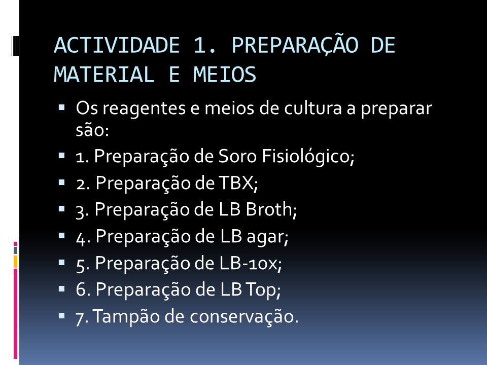 ACTIVIDADE 1. PREPARAÇÃO DE MATERIAL E MEIOS
