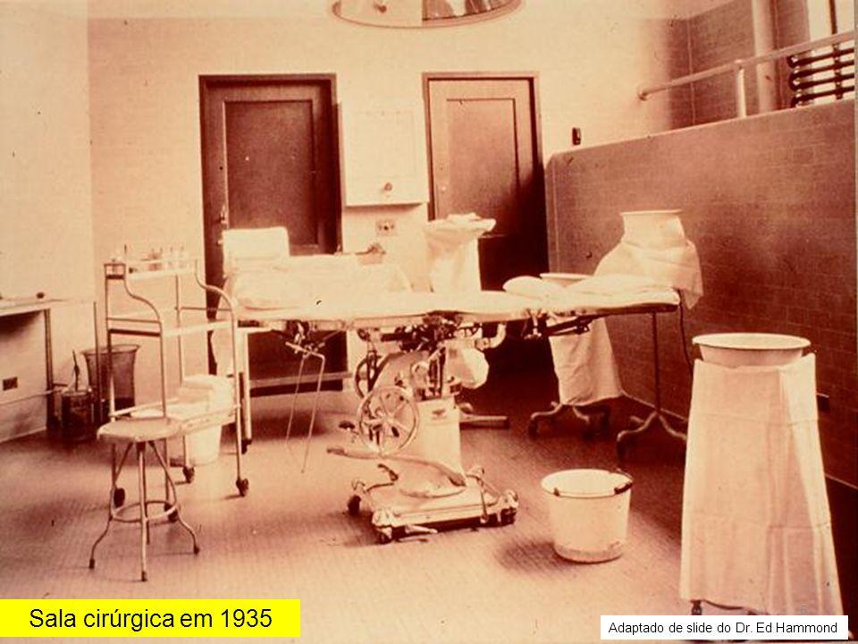 Sala cirúrgica em 1935 Adaptado de slide do Dr. Ed Hammond